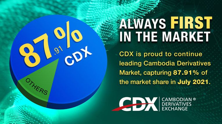 CDX Achieves Over 87% in July 2021, Continuously Leading Cambodia's Derivatives Trading Transactions